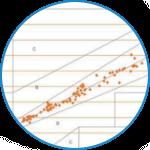Széles mérési spektrum
